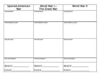 3 War Chart