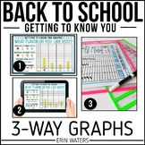 3-Way Back to School Graphs {Digital, Whiteboard, & Printable}