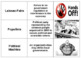 3-Way Matching Vocabulary Cards - Gilded Age & Progressive Era (U.S. History)