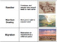3-Way Matching Vocab Cards - Growth of America: Westward Expansion & Imperialism