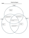 3-Way Venn Diagram Template with instructions