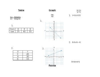 3 Ways to Calculate Slope