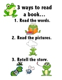 3 Ways to Read a Book (frogs)