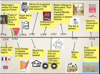 blank timeline worksheet - Pertamini.co
