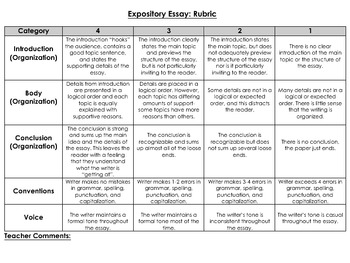 3 Writing Rubrics: 5 Categories for Each