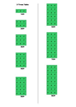 3 and 4 times tables with arrays