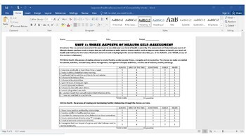 3 aspects of health self-assessment