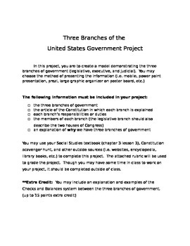 3 branches of the United States government project