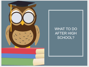 3 day Presentation on Researching Colleges & University- Life After High School