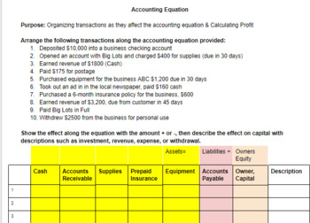 3 different Accounting Business CTE Activities & Worksheets w/Answer Key
