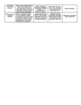 3 different Independent Reading Tasks