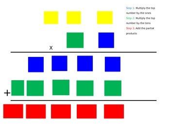 3 digit by 2 digit multiplication graphic organizer