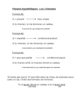 3 formulas for indirect discourse and hypothetical sentences in French
