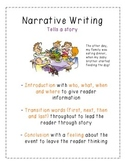 3 genres/types of writing