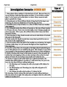 3 kinds of investigations worksheet