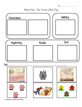3 little pigs story map