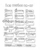 3 ready to use worksheets on Spanish AR-verb conjugation (regular verbs) bundle