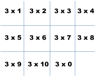 3's Multiplication Flashcards with Answers