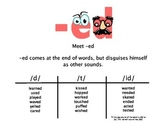 3 sounds of -ed phonics poster