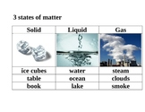 3 states of matter Modified for students well below grade level