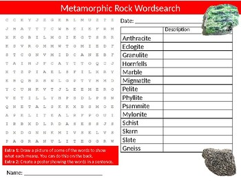 3 x Types of Rock Wordsearch Sheet Science Geology Starter Activity Keywords