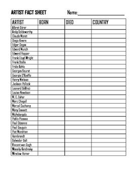 Art History: 30 Artists Fact Sheet- Student Research & Scavenger Hunt!