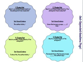 Text-Dependent Questions-I'm Done! Use for Any Text, Laminate