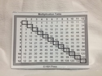 30 Count Classroom Set of Multiplication Tables, double sided, black & white