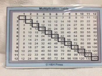 30 Count Classroom Set of Multiplication Tables, single sided, in color