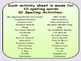 SPELLING 32 Different Center Activities Worksheets