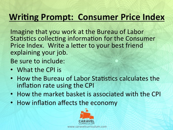 30 Economics Writing Prompts