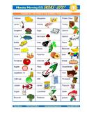 30 Minute ESL Lessons - Foods & Food Groups