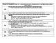 30 Scales ALL Math Florida Standard Gr 4 Save over 50% Marzano MAFS