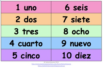 10 & 30 charts in Spanish