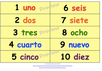 10 & 30 charts in Spanish