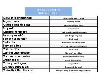 30 different Idioms