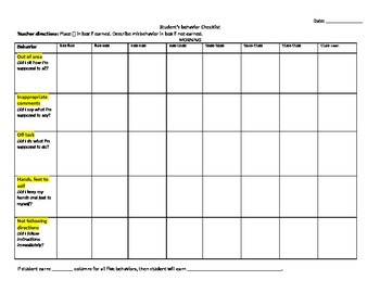 30 minute interval behavior chart