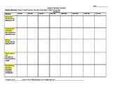 30 minute interval behavior chart