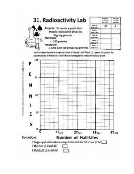31 Radioactivity Lab using Pennies