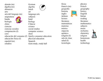 Spanish Class Subjects Bilingual Vocabulary Reference - Materias / Asignaturas