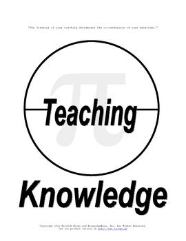 3.14159 (The Rules of Life) (Teaching & Knowledge) Poster