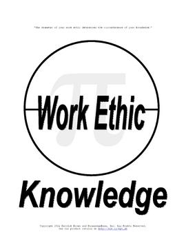 3.14159 (The Rules of Life) (Work Ethic & Knowledge) Poster