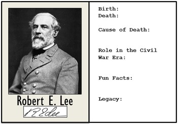 32 Famous Figures from the Civil War Era: Trading Cards to Complete