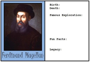 32 Famous European Explorers: Trading Cards to be Complete