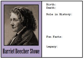 32 Famous Women in American History: Trading Cards to Complete