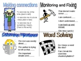 32 Literary Device Strategy Cards for Guided Reading Groups