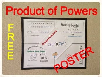 34) POSTER: Product of Powers Property Exponent Rules
