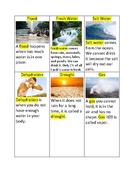 33 Water Flashcards