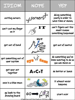 35 Commonly Used Idioms, That You Need To Know the Meaning Of!