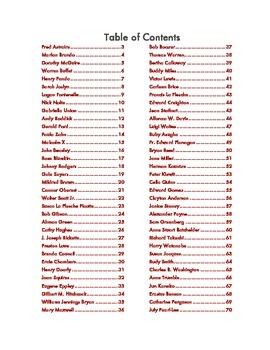 Famous People born in Omaha, Nebraska (Over 65 people)